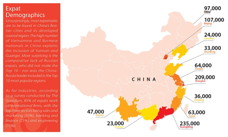 foreigners china infographic